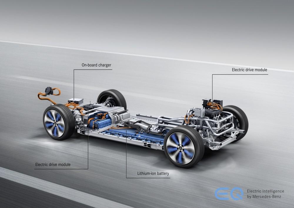 Elektryczny Mercedes EQC 400 - podwozie